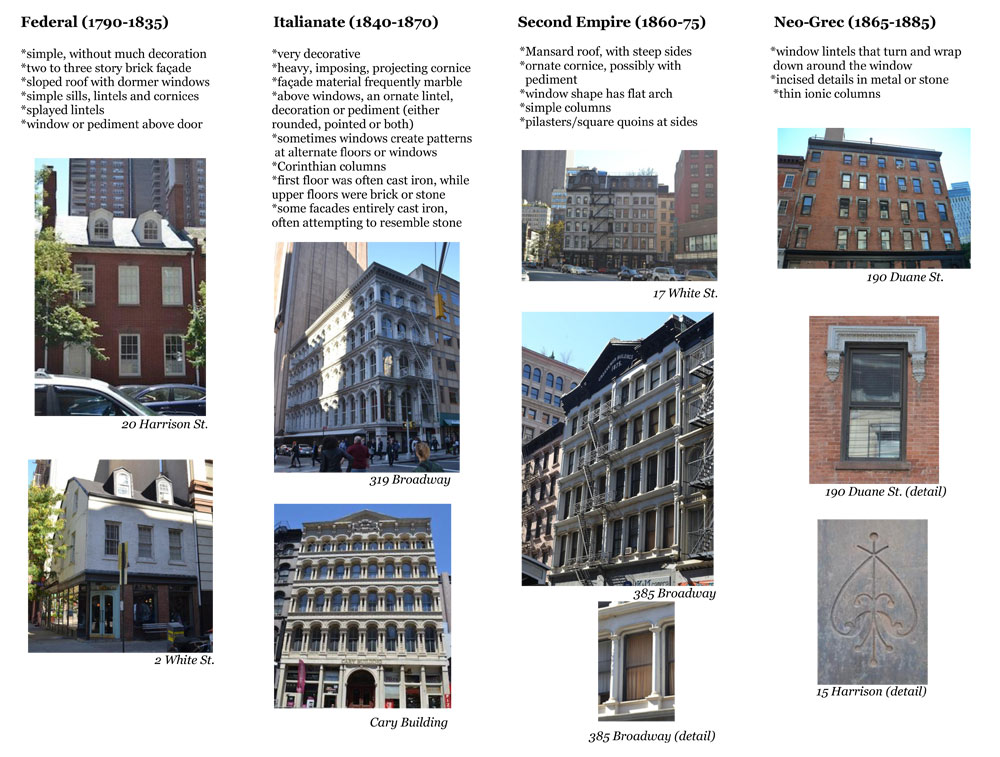 Architectural style guide characteristics of different for Different building styles